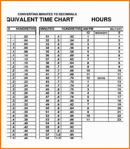 Conversion Chart Hours To Minutes 10 Time Clock Conversion For Payroll Simple Salary Slip