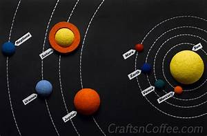 DIY Solar System Poster for summer fun or a school project ...