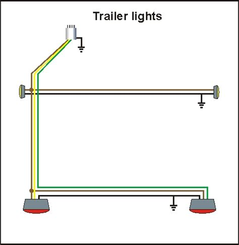 utility trailers wiring diagram wiring diagram schemes