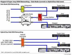 Ethernet Cable Wiring Diagram  U2013 Volovets Info