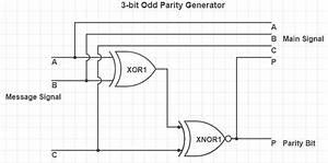 Parity Generator And Parity Checker