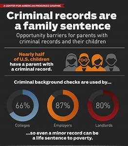 232 best images about Crime, Law & Incarceration on ...