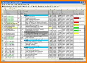 inventory control spreadsheet template 8 inventory management excel template free download emt