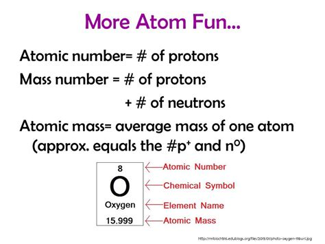 The Number Of Protons In An Atom Is Called Its by Hydrogen Atom Hydrogen Atom Number Of Protons Neutrons
