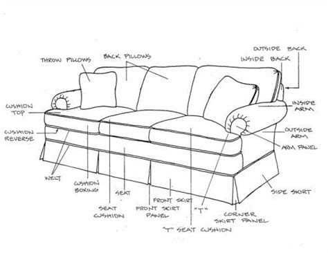 image result  parts   sofa living room designs