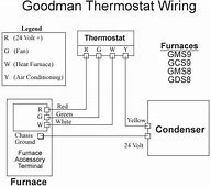 HD wallpapers wiring diagram for janitrol thermostat modern ...