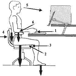 office chair how to reduce back