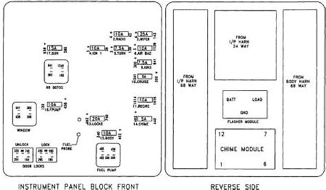 Saturn Sl Fuse Box Diagram by Fuse Box Diagram Fuse Box Diagram