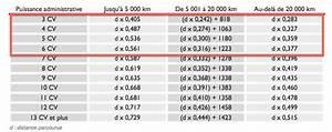 Carte Grise Chevaux Fiscaux : le b n fice du bar me kilom trique serait plafonn 6 cv fiscaux pour les salari s ayant opt ~ Gottalentnigeria.com Avis de Voitures