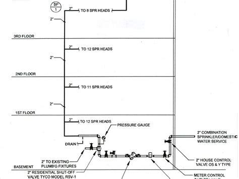 sprinkler system cost estimate commercial fire sprinkler system cost