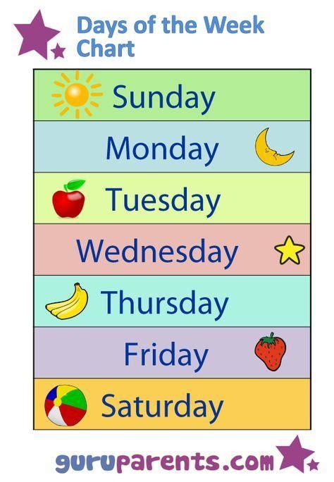 days   week chart  images preschool charts