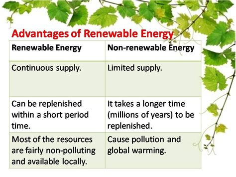 three forms of renewable energy advantages of renewable energy group 12 geography