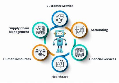 Rpa Automation Process Robotic Using Applications Uipath