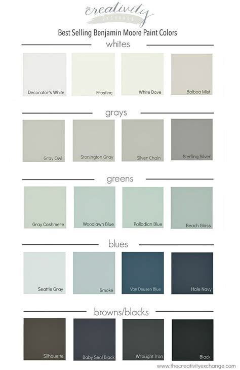awesome benjamin 2016 best selling paint colors