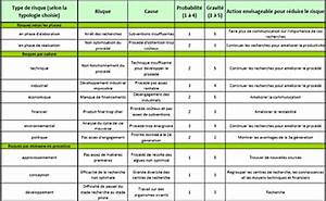 Tarif Bilan Sanguin Laboratoire : biocarburant algocarburant microalgue thanol biodiesel ~ Maxctalentgroup.com Avis de Voitures