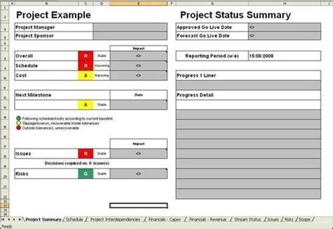 project management report  wwwmy project management