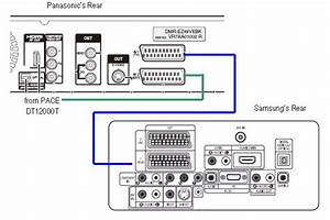 Is There A Diagram To Help Me Connect A Tv To A Cable Box