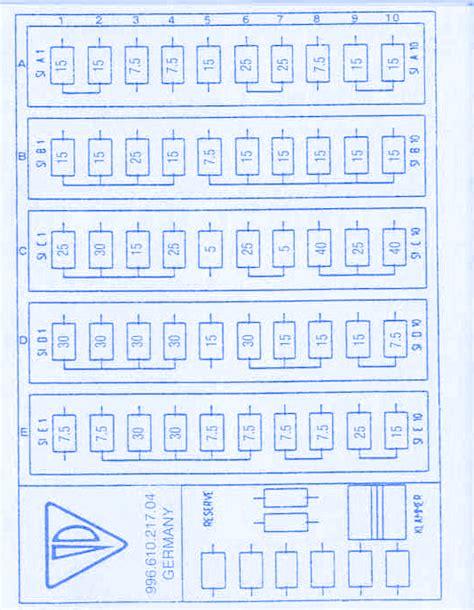 2002 Porsche Boxster Fuse Box by Porsche Cayman 2003 Fuse Box Block Circuit Breaker Diagram