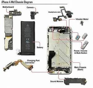 Iphone 4 Diagram