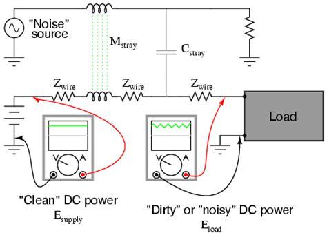 Low Pass Filters Electronics Textbook