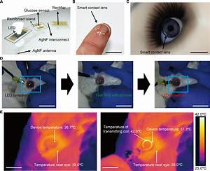 Soft  Smart Contact Lenses With Integrations Of Wireless