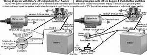 Electrical Solutions For Small Engines And Garden Pulling