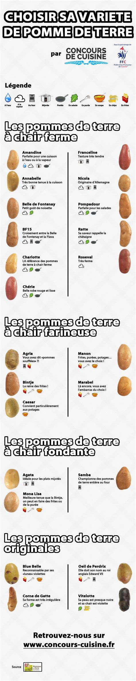 comment cuisiner la pomme de terre 1000 idées sur le thème pommes de terre sur