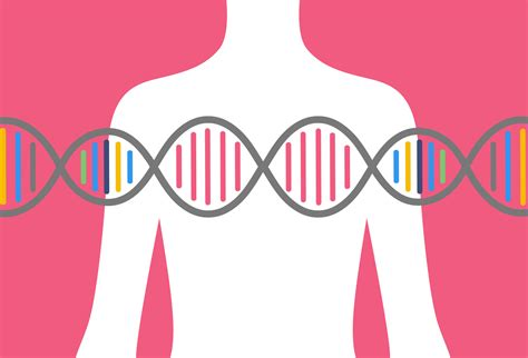 test brca do all breast cancer patients need genetic testing