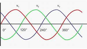 Basic Three Phase Power Measurements Explained In Details