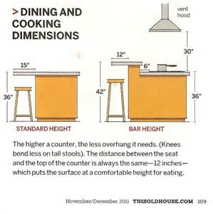 bar height kitchen island kitchen with island layouts dimensions kitchen dimensions kitchen counter heights interior