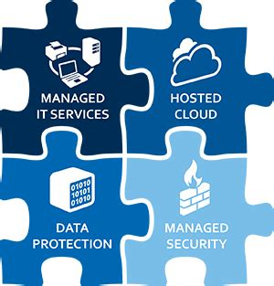 cloud managed services provider