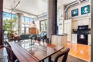 Brewery, Lofts