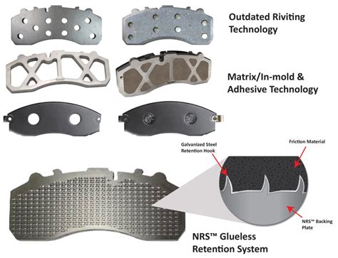 Brake Pad Backing Plate Types