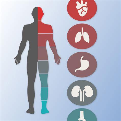 Medicina Interna Medicina Interna Ozonoterapie Timisoara