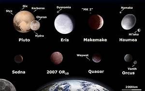 Dwarf Planet Makemake Divulges a Dark Moon – Astro Bob