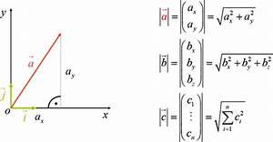 Betrag Vektor Berechnen : vektorrechnung f rs abitur vektoren mathematik fabulierer ~ Themetempest.com Abrechnung