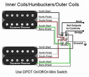Inner Coils  Humbuckers  Outer Coils