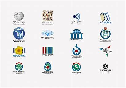 Brand Wikimedia Logos Exercise Projects Refining Suite