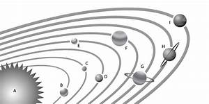 Free Solar System Diagram Worksheet - Match The Planets With Their Names
