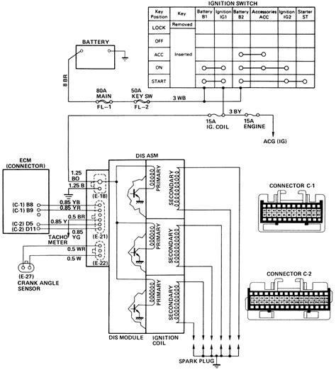 1995 Ford Ranger Wiring Diagram Vs by Repair Guides Distributorless Ignition System General