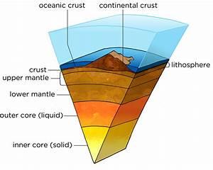 What Is Earth U0026 39 S Crust  - Answered