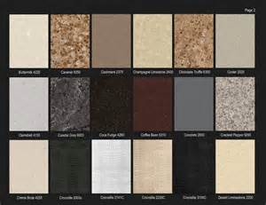 Caesarstone Quartz Countertops Colors