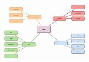 Flowchart  U0026 Diagramming Examples