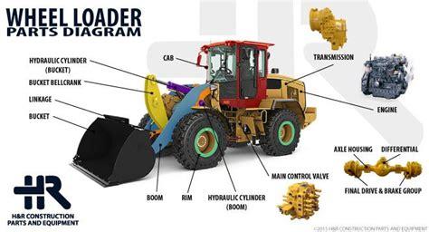 hr teardown diagram wheel loader  hr