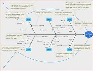 Fishbone Diagram Template Word Free At Manuals Library In