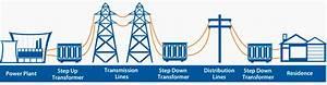 Implementing Clean Power Plans For Utilities  Epa U2019s Menu