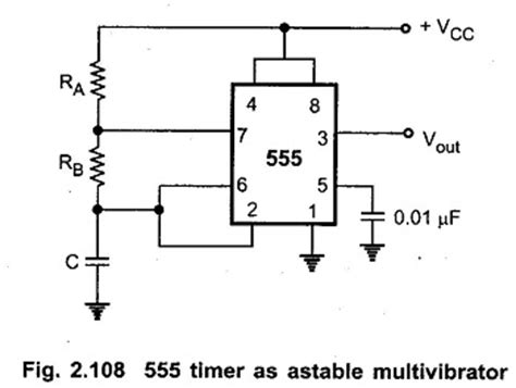 Astable Multivibrator Using Operation Applications