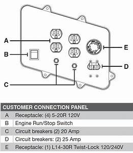 Amazon Com  Honeywell 6038 6 500 Watt 389cc Ohv Portable