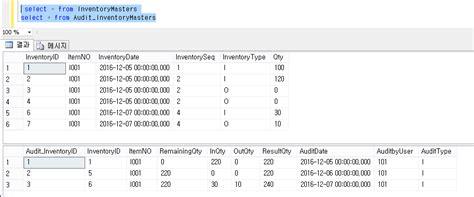 sql trigger audit table changes creating a smart trigger based audit trail for sql server