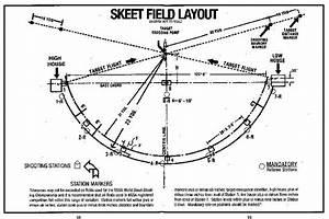 5 Stand Range Design